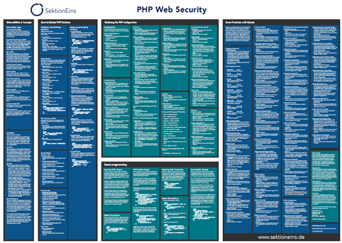PHP Web Security Poster by SektionEins